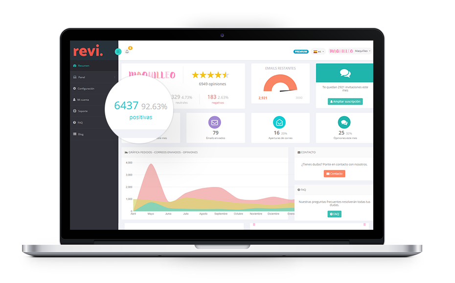 seo reviews REVI
